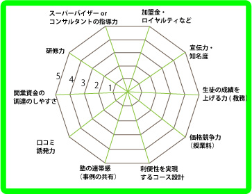 4ichibanjukunogakkou4
