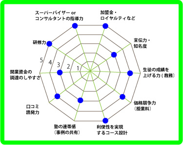 6ichibanjukunogakkou4